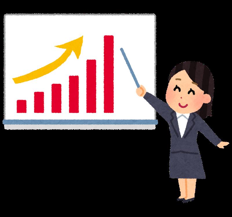 【グラフで確認】男性の育児休業取得率は、令和1年で7.48%!